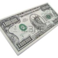 Fast Affordable Business Loans up to $2M Apply Online Today